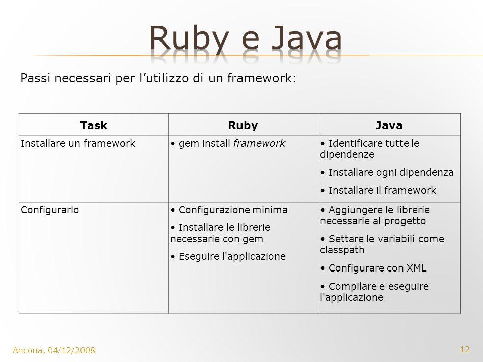 Ruby e Java Passi necessari per l'utilizzo di un framework: Task Ruby