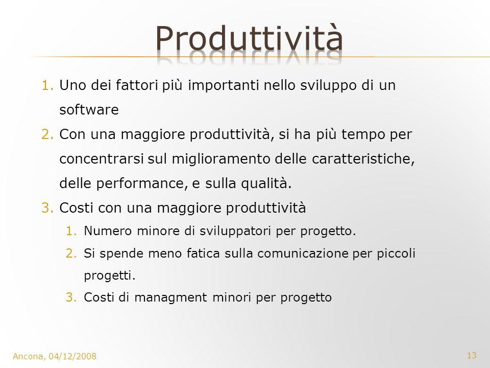 Produttività Uno dei fattori più importanti nello sviluppo di un software.