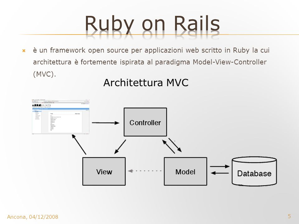 Ruby on Rails Architettura MVC