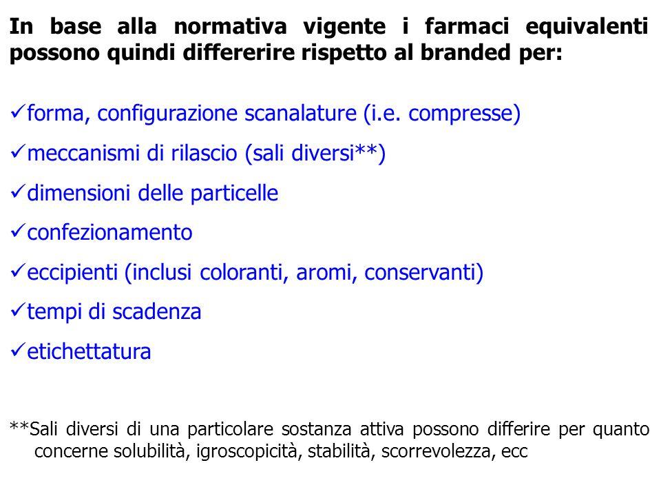 forma, configurazione scanalature (i.e. compresse)