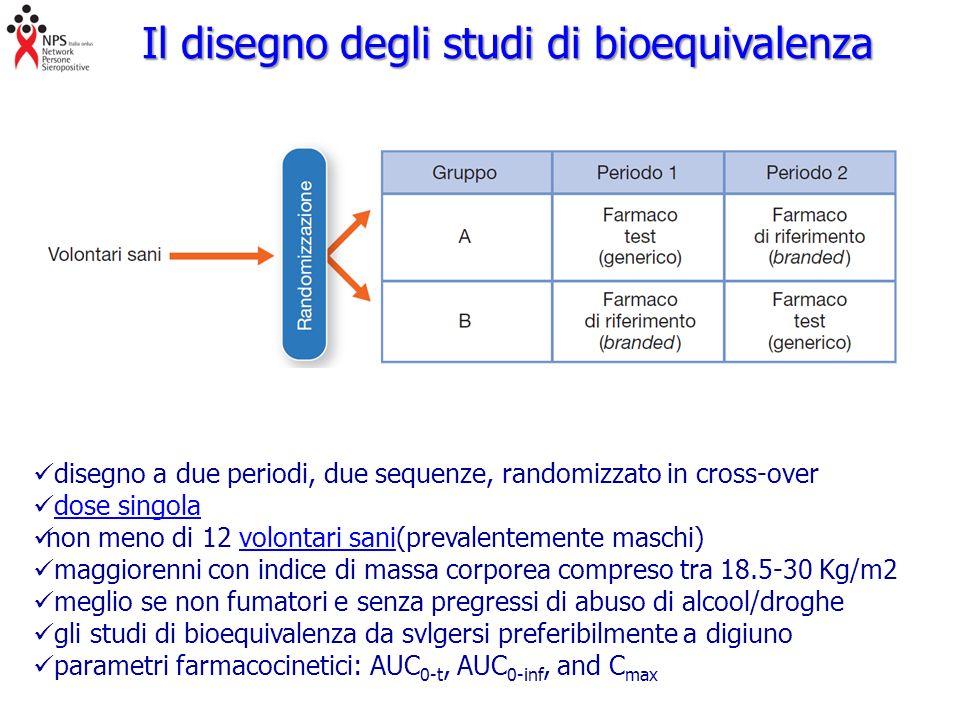 Il disegno degli studi di bioequivalenza