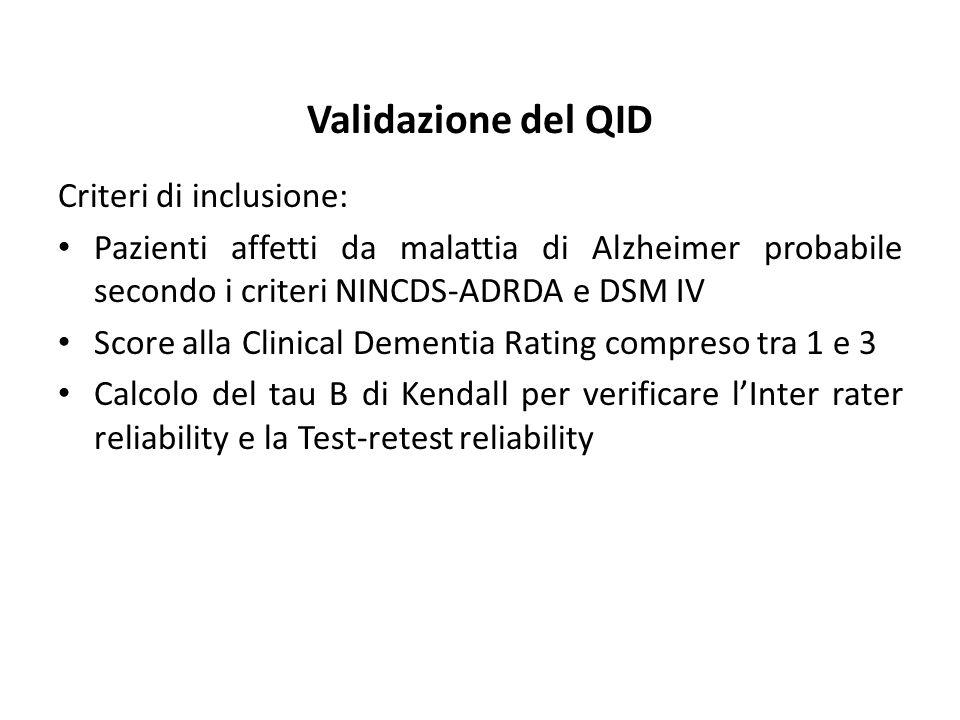 Validazione del QID Criteri di inclusione: