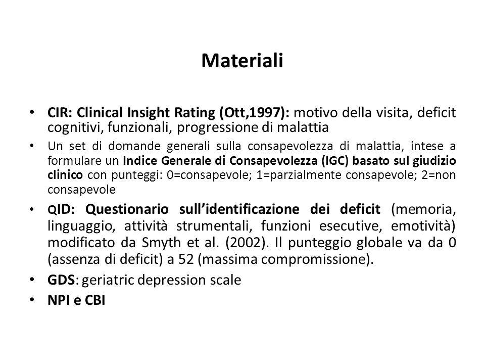 Materiali CIR: Clinical Insight Rating (Ott,1997): motivo della visita, deficit cognitivi, funzionali, progressione di malattia.