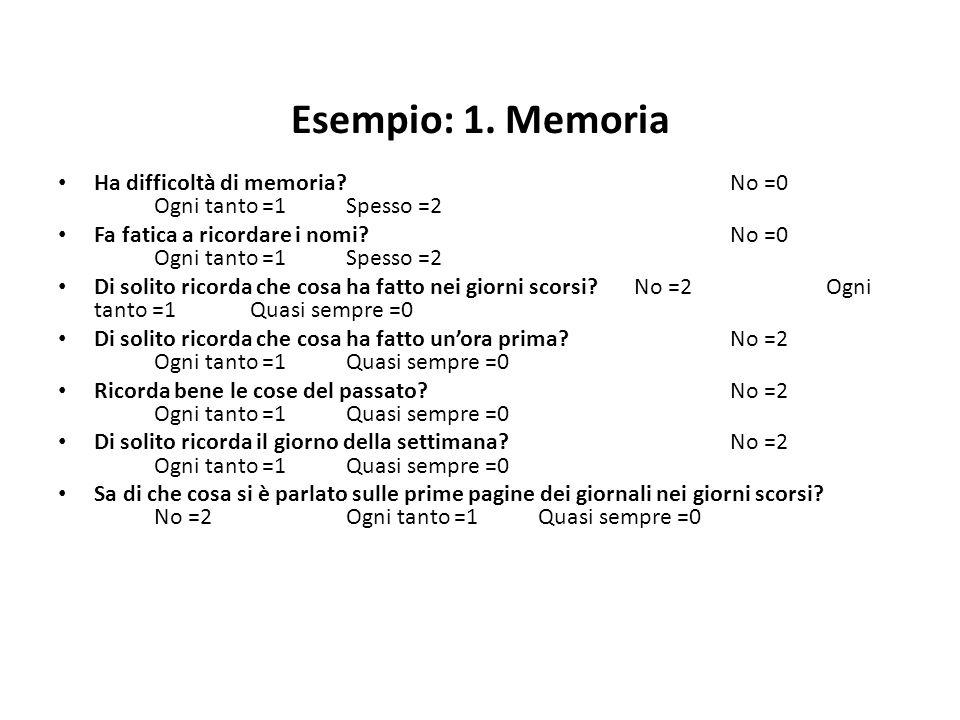 Esempio: 1. Memoria Ha difficoltà di memoria No =0 Ogni tanto =1 Spesso =2. Fa fatica a ricordare i nomi No =0 Ogni tanto =1 Spesso =2.