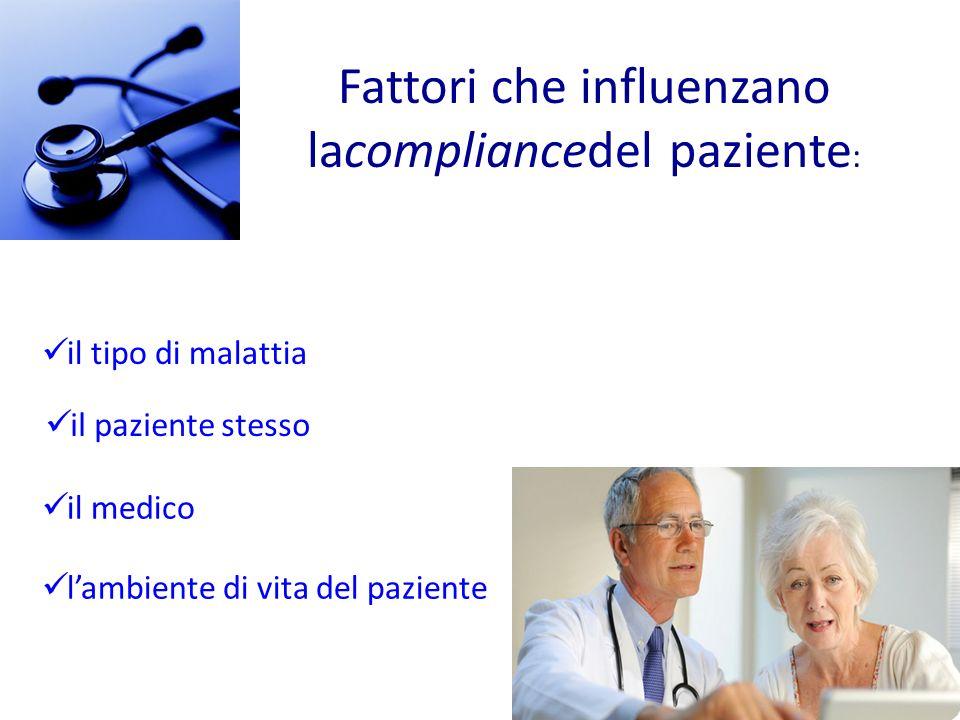 Fattori che influenzano lacompliancedel paziente: