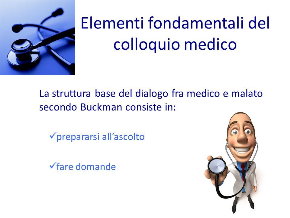 Elementi fondamentali del colloquio medico