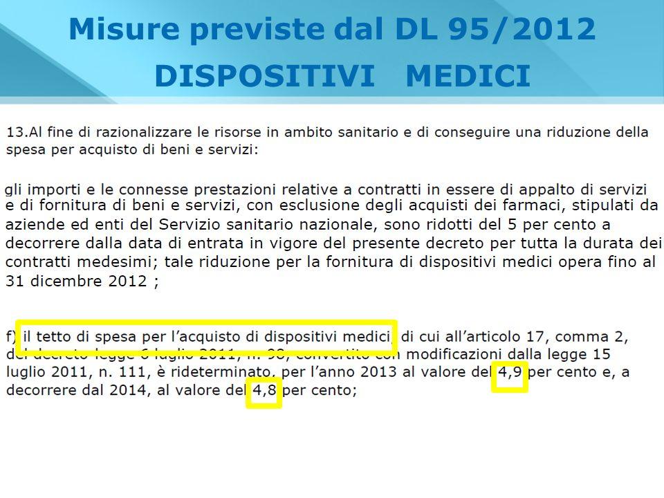 Misure previste dal DL 95/2012 DISPOSITIVI MEDICI