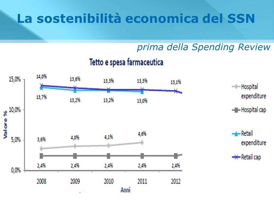 La sostenibilità economica del SSN