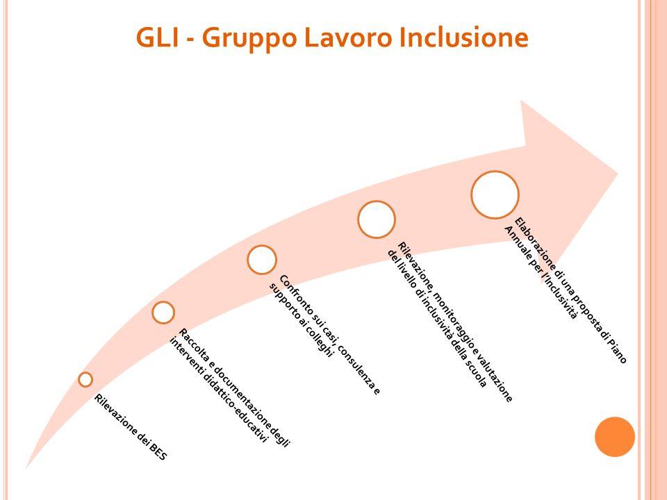 GLI - Gruppo Lavoro Inclusione