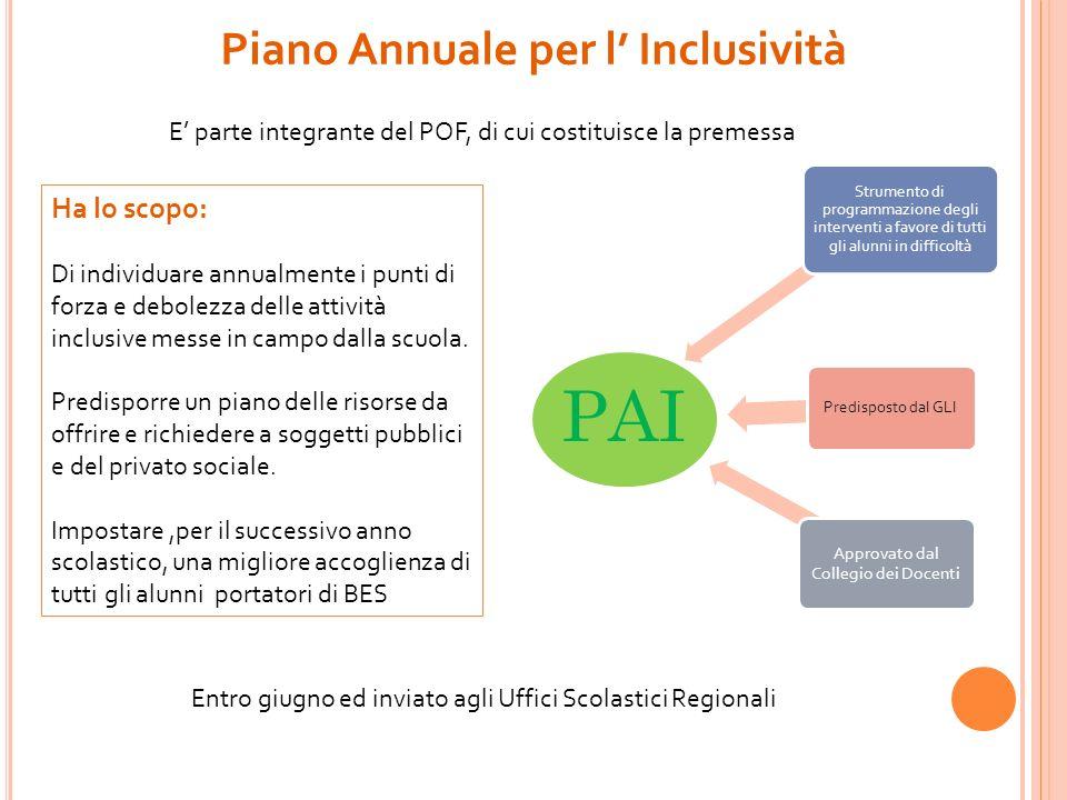 Piano Annuale per l' Inclusività