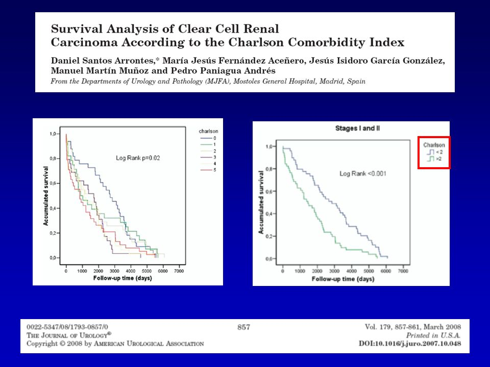The presence of comorbidities has a significant impact on overall survival for patients with localized RCC.