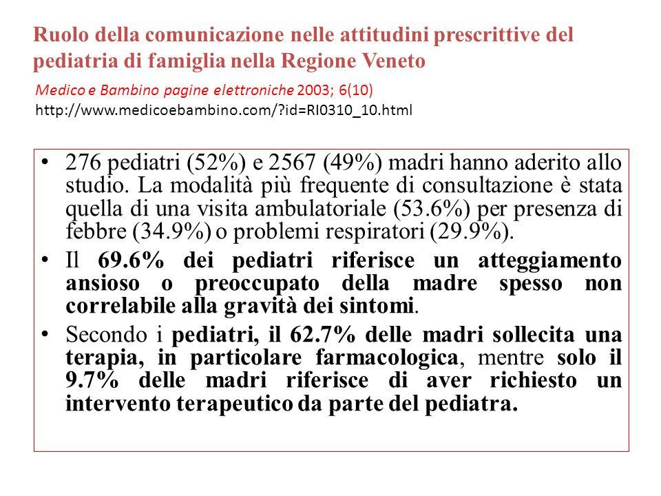 Ruolo della comunicazione nelle attitudini prescrittive del pediatria di famiglia nella Regione Veneto