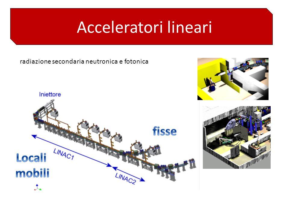 Acceleratori lineari fisse Locali mobili