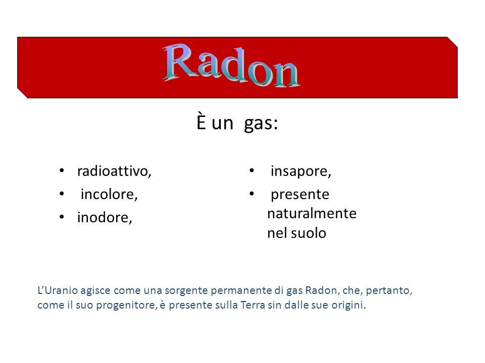 Radon È un gas: radioattivo, incolore, inodore, insapore,
