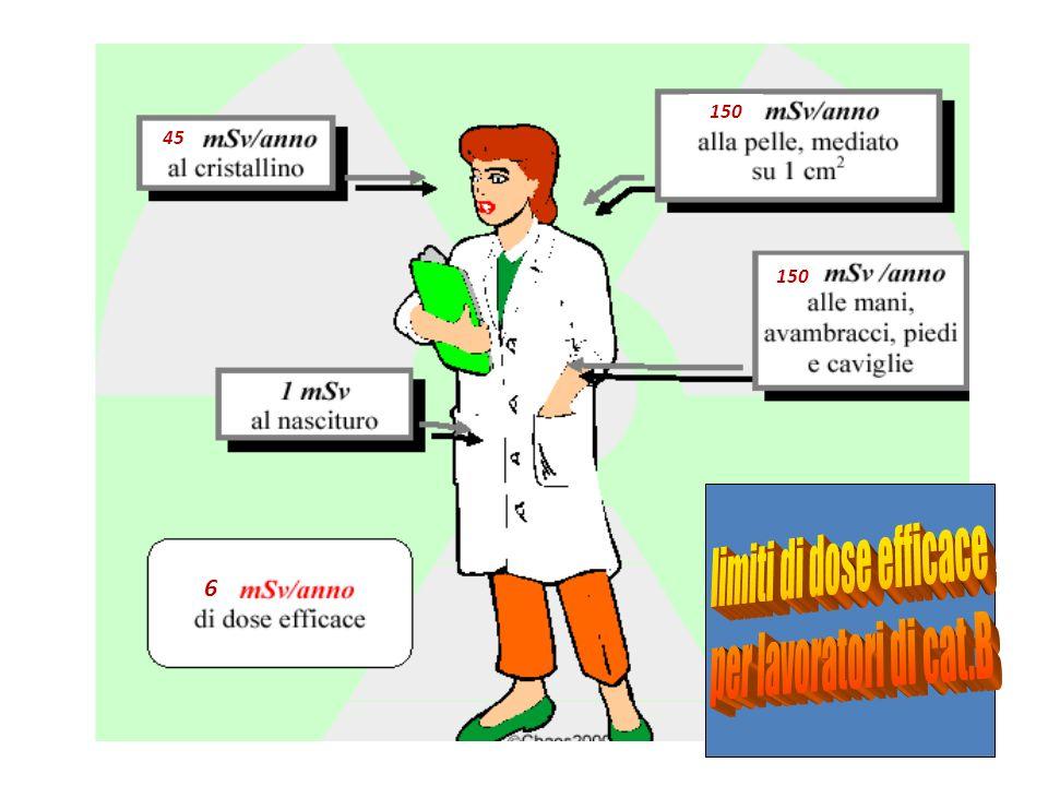 limiti di dose efficace