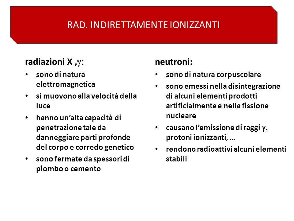 RAD. INDIRETTAMENTE IONIZZANTI