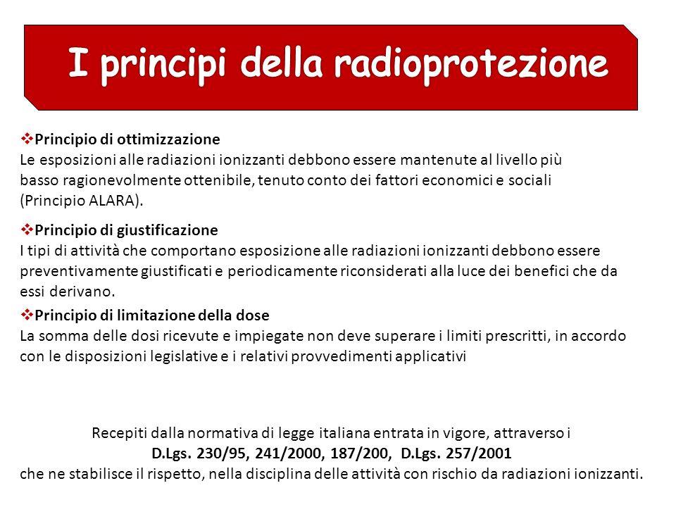 I principi della radioprotezione