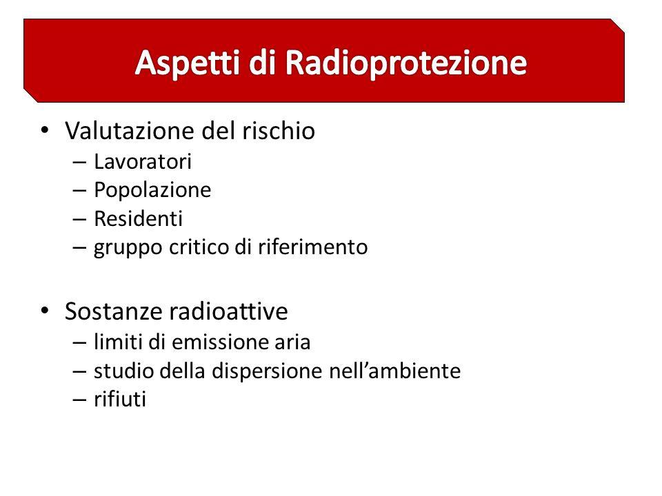 Aspetti di Radioprotezione