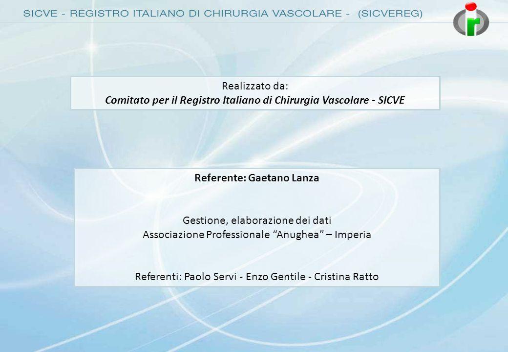 Comitato per il Registro Italiano di Chirurgia Vascolare - SICVE