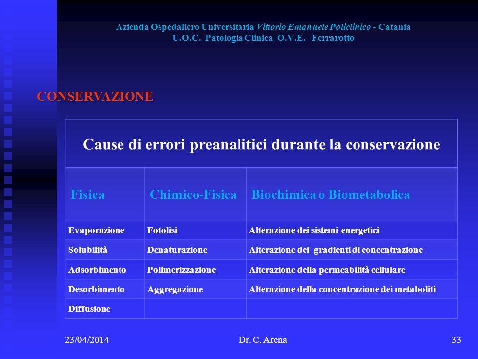 Cause di errori preanalitici durante la conservazione