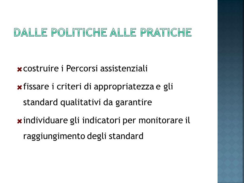 Dalle politiche alle pratiche