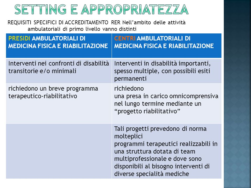 Setting e appropriatezza