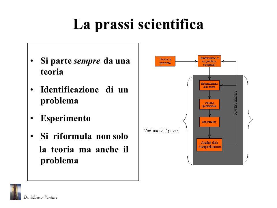 La prassi scientifica Si parte sempre da una teoria