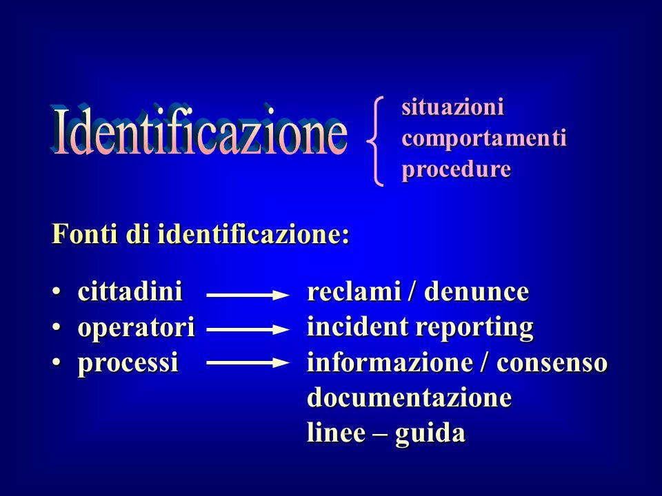 Identificazione Fonti di identificazione: cittadini operatori