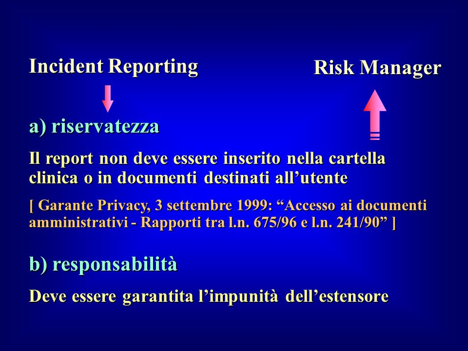 Incident Reporting Risk Manager a) riservatezza b) responsabilità