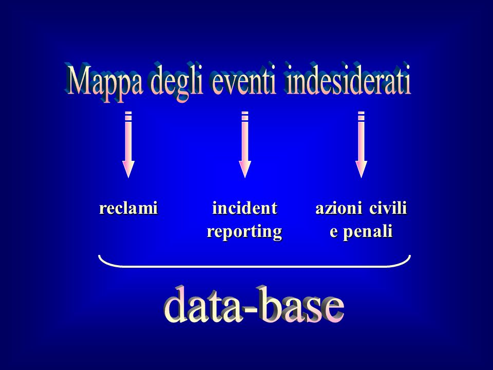 Mappa degli eventi indesiderati