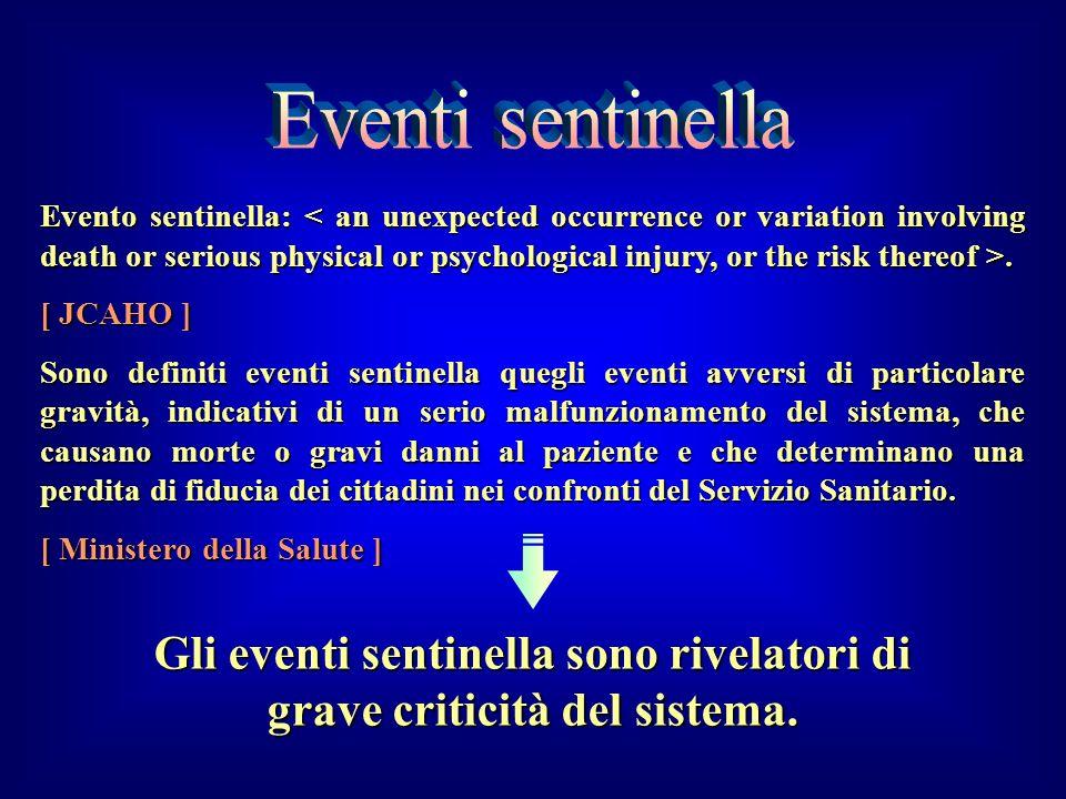 Gli eventi sentinella sono rivelatori di grave criticità del sistema.