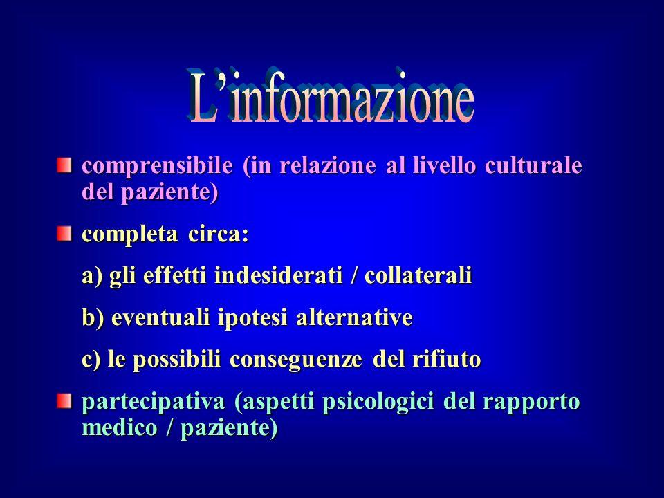 L'informazione comprensibile (in relazione al livello culturale del paziente) completa circa: a) gli effetti indesiderati / collaterali.