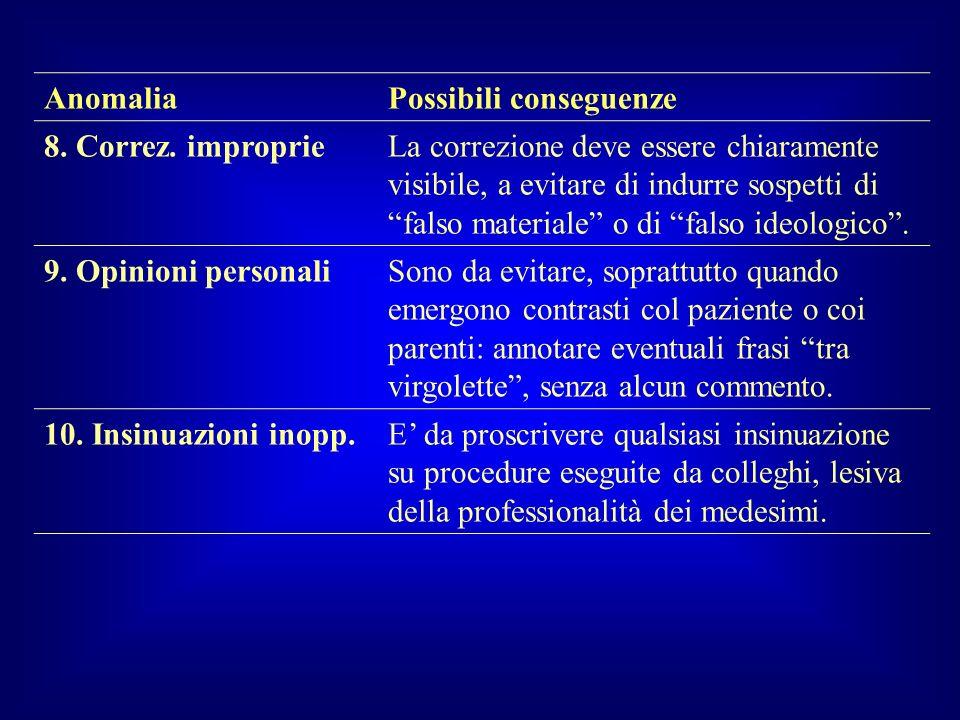 Anomalia Possibili conseguenze. 8. Correz. improprie.