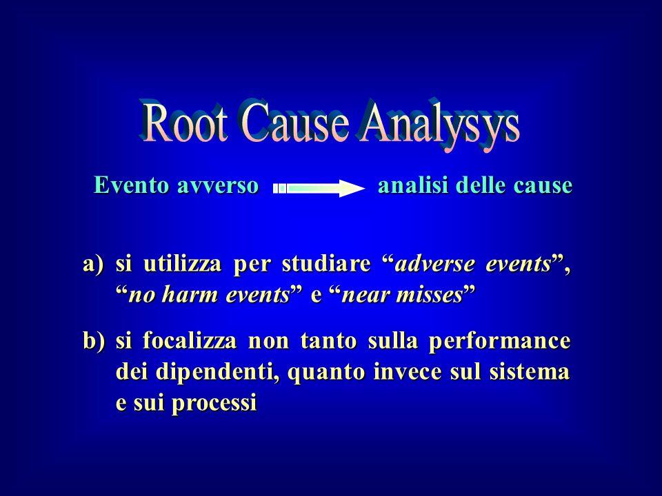 Evento avverso analisi delle cause