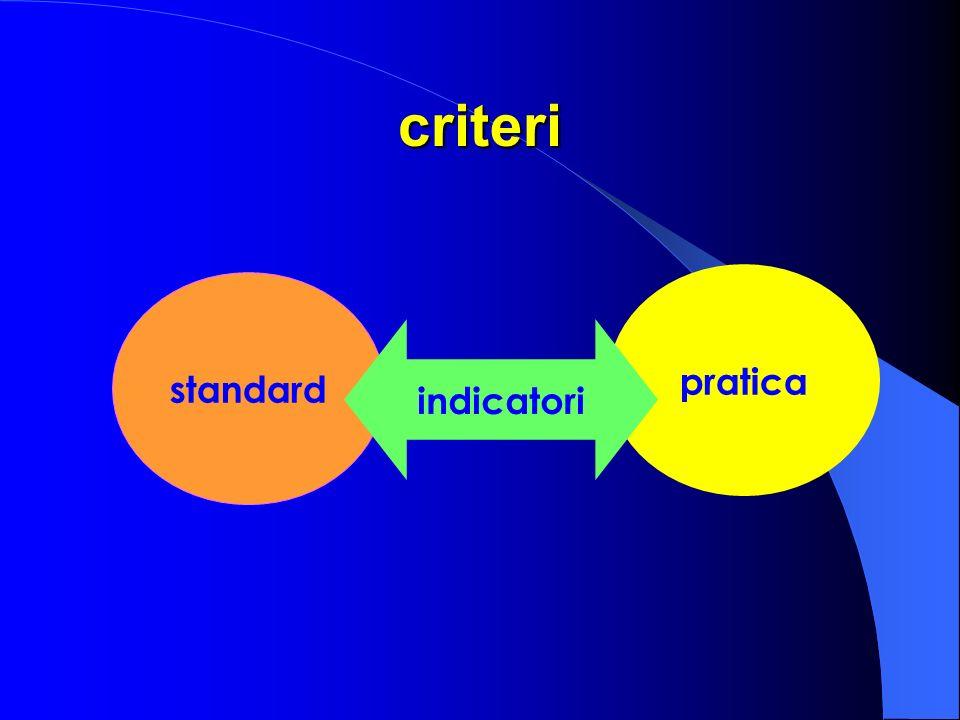 criteri pratica standard indicatori