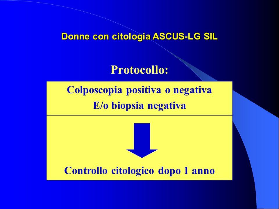 Donne con citologia ASCUS-LG SIL