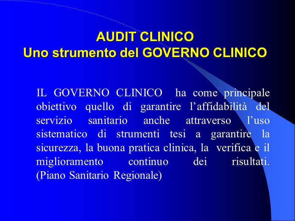 AUDIT CLINICO Uno strumento del GOVERNO CLINICO