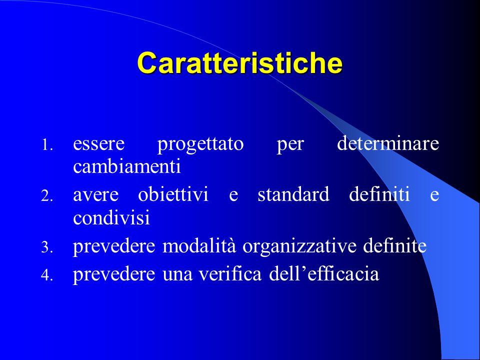 Caratteristiche essere progettato per determinare cambiamenti