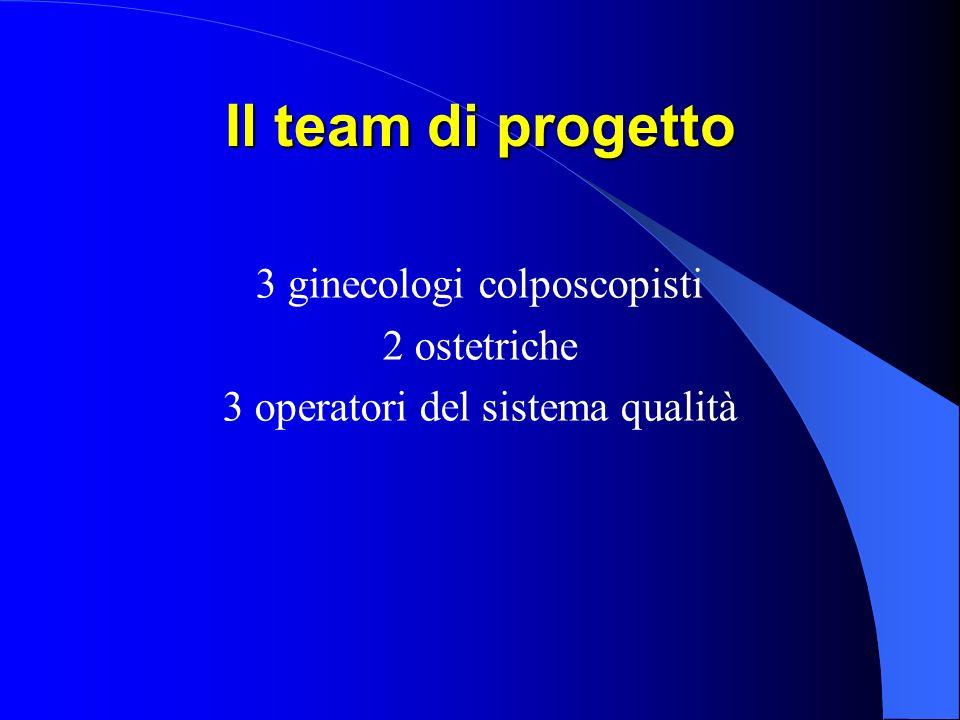 Il team di progetto 3 ginecologi colposcopisti 2 ostetriche