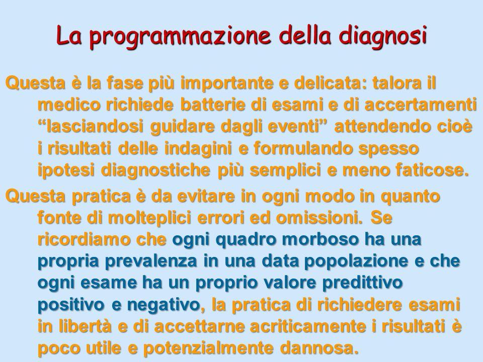 La programmazione della diagnosi