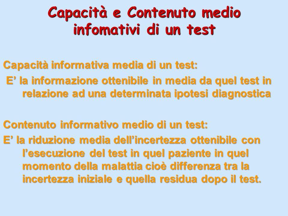 Capacità e Contenuto medio infomativi di un test