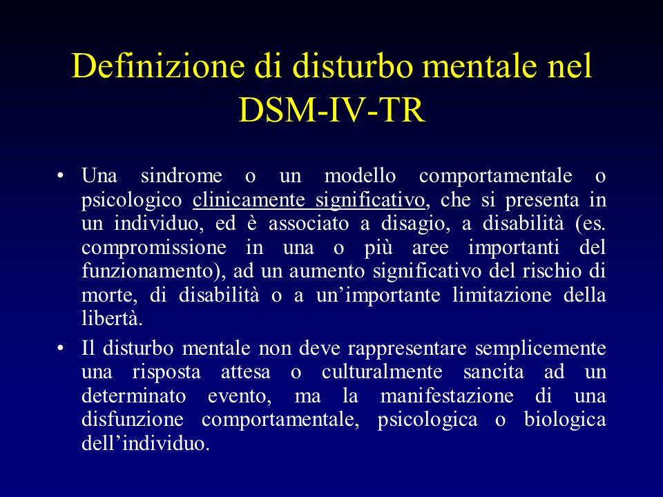 Definizione di disturbo mentale nel DSM-IV-TR