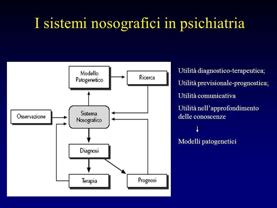 I sistemi nosografici in psichiatria