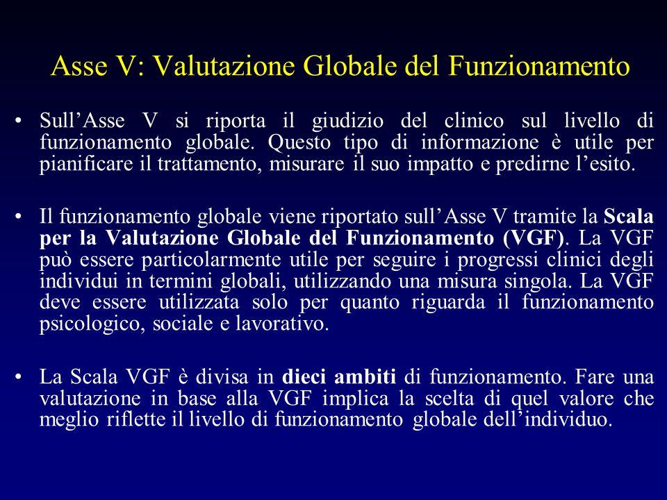 Asse V: Valutazione Globale del Funzionamento