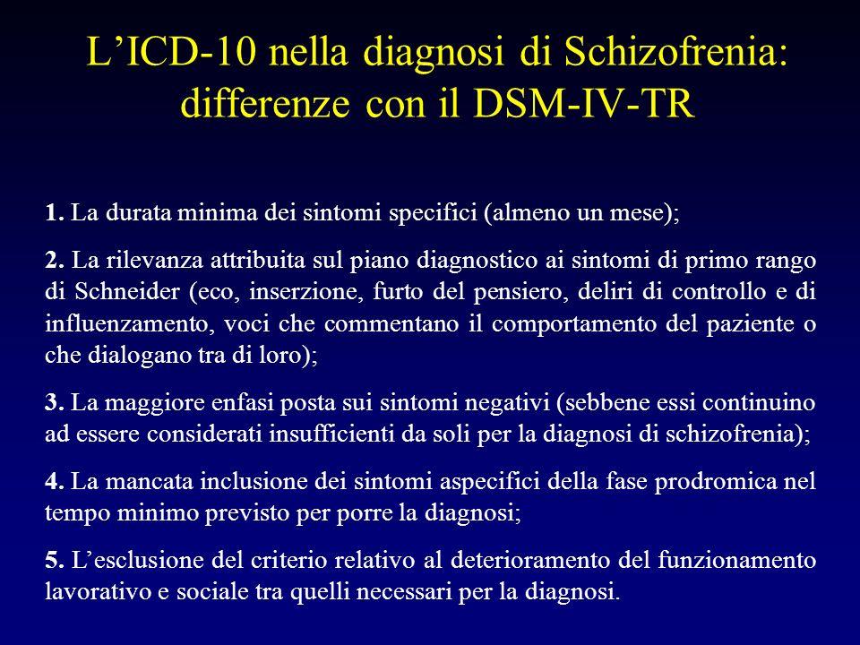 L'ICD-10 nella diagnosi di Schizofrenia: differenze con il DSM-IV-TR