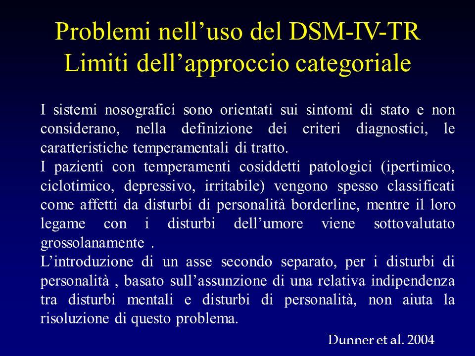 Problemi nell'uso del DSM-IV-TR Limiti dell'approccio categoriale