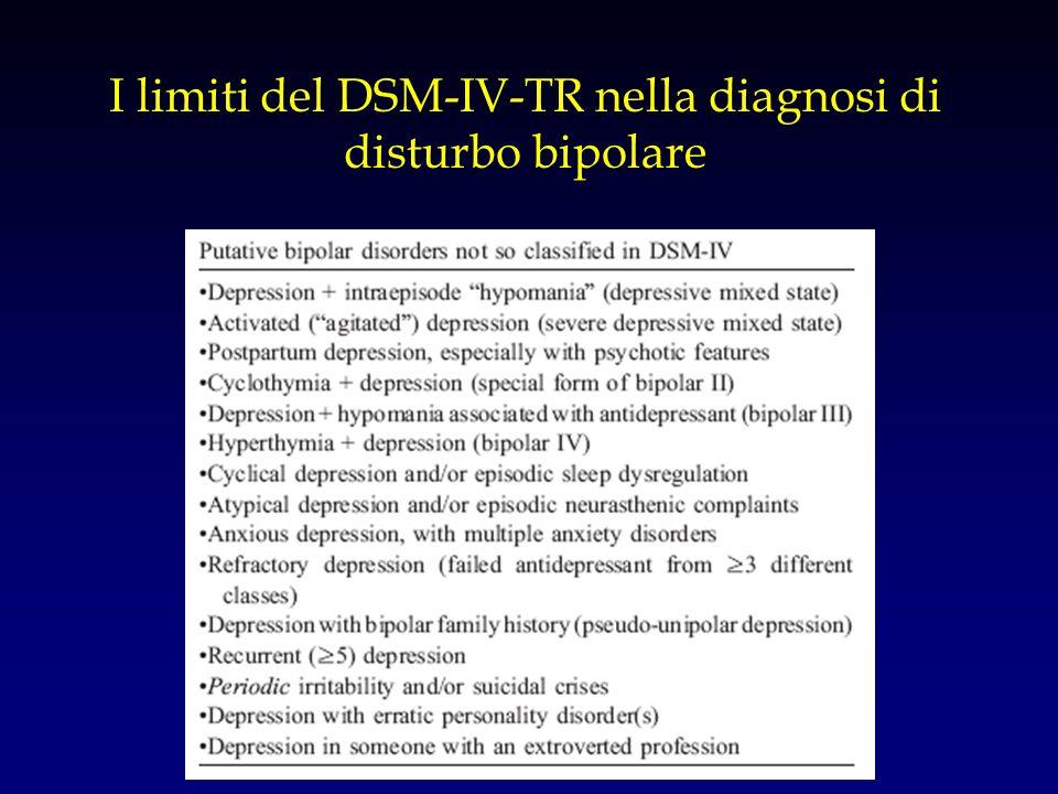 I limiti del DSM-IV-TR nella diagnosi di disturbo bipolare