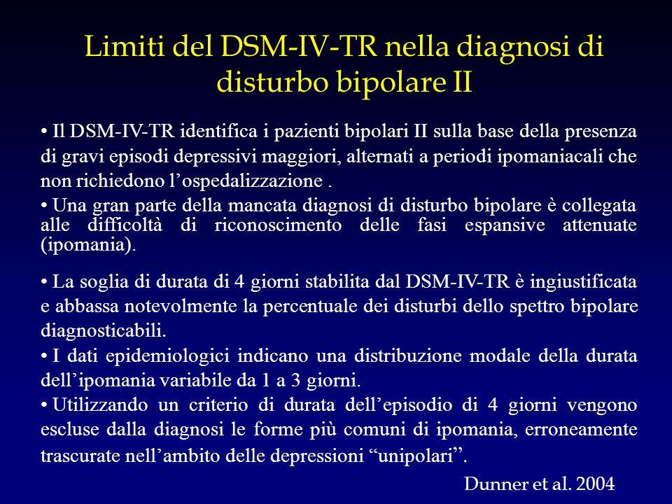 Limiti del DSM-IV-TR nella diagnosi di disturbo bipolare II