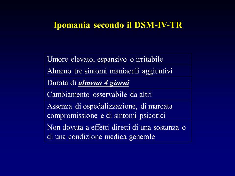Ipomania secondo il DSM-IV-TR
