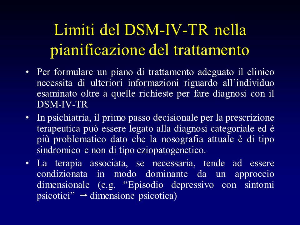 Limiti del DSM-IV-TR nella pianificazione del trattamento